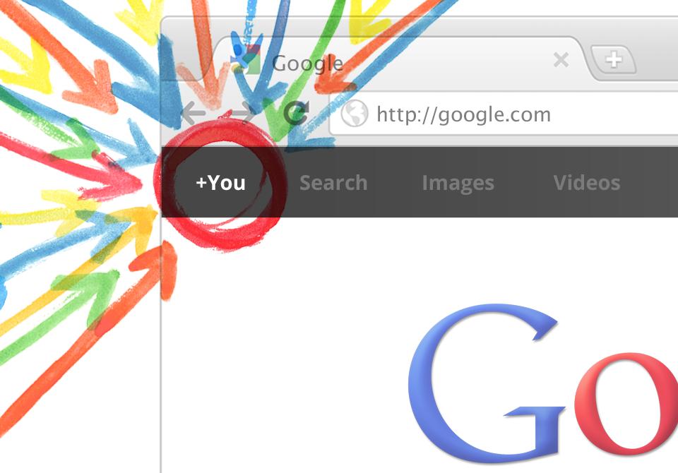 Google+ you