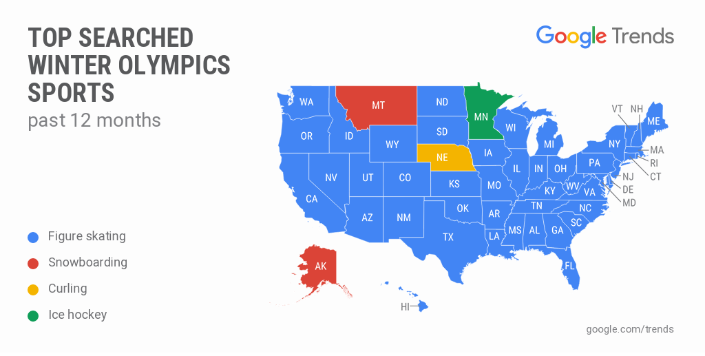 Top Searched Winter Olympics Sports